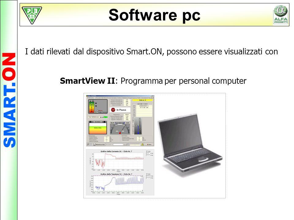 SmartView II: Programma per personal computer