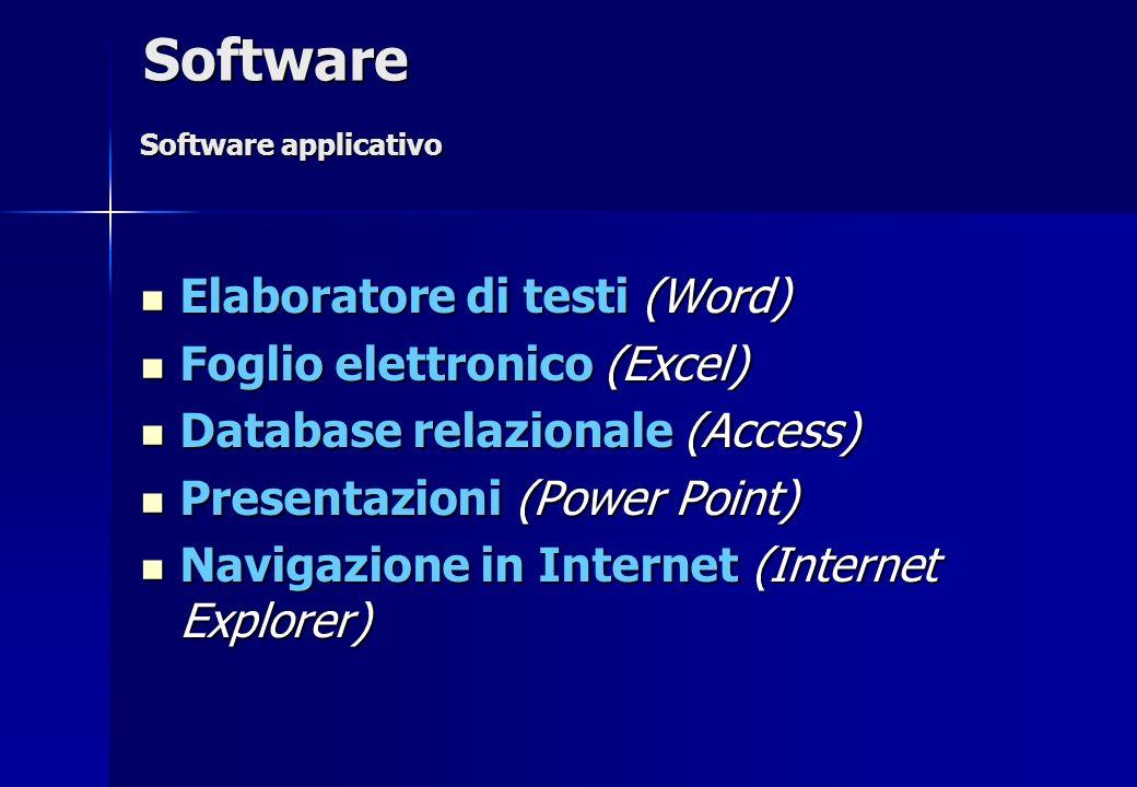 Software Elaboratore di testi (Word) Foglio elettronico (Excel)
