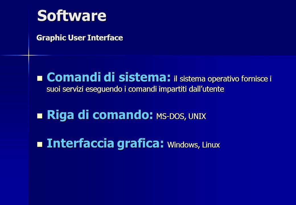 Software Graphic User Interface. Comandi di sistema: il sistema operativo fornisce i suoi servizi eseguendo i comandi impartiti dall'utente.