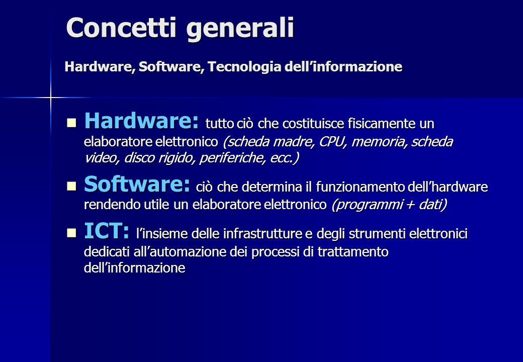 Concetti generali Hardware, Software, Tecnologia dell'informazione.