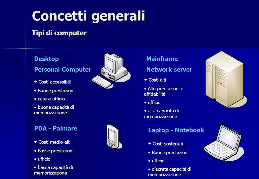 Concetti generali Tipi di computer Desktop Personal Computer Mainframe