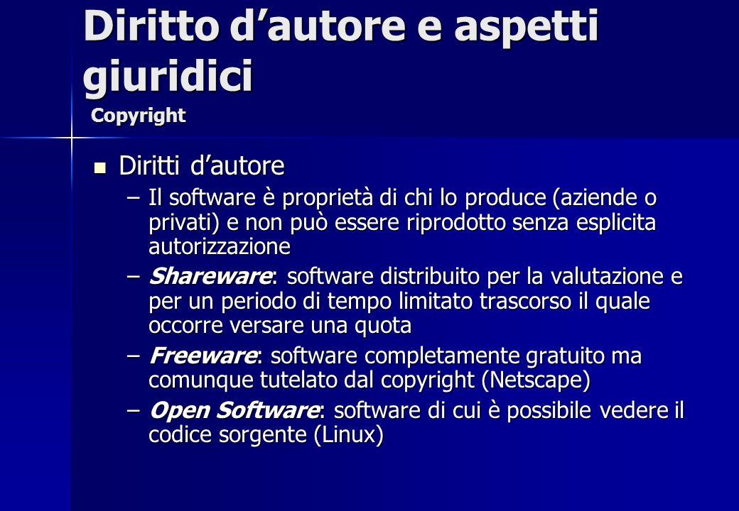 Diritto d'autore e aspetti giuridici