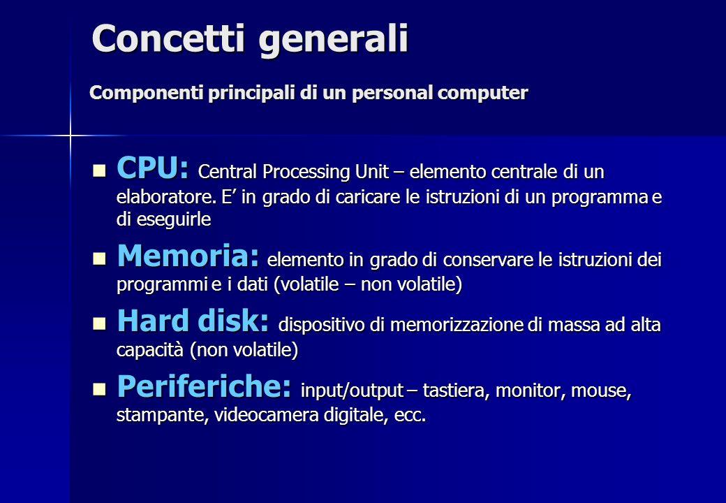Concetti generali Componenti principali di un personal computer.