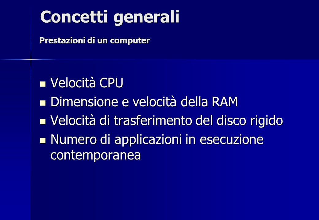 Concetti generali Velocità CPU Dimensione e velocità della RAM