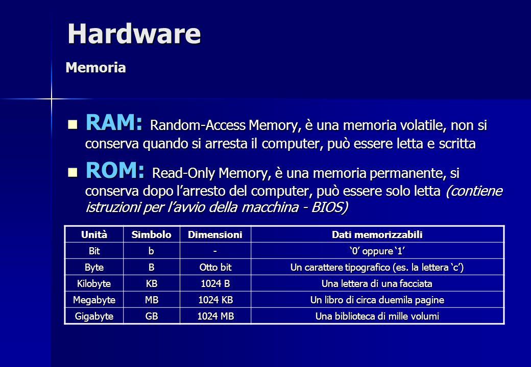 Hardware Memoria. RAM: Random-Access Memory, è una memoria volatile, non si conserva quando si arresta il computer, può essere letta e scritta.