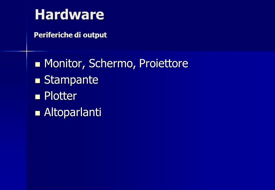Hardware Monitor, Schermo, Proiettore Stampante Plotter Altoparlanti