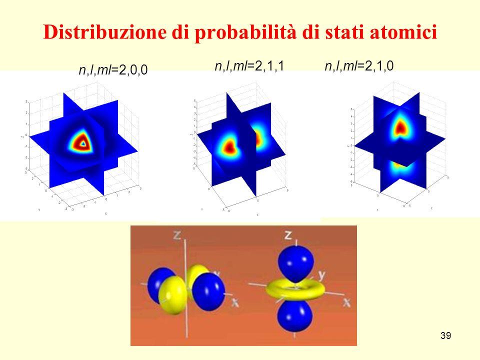 Distribuzione di probabilità di stati atomici