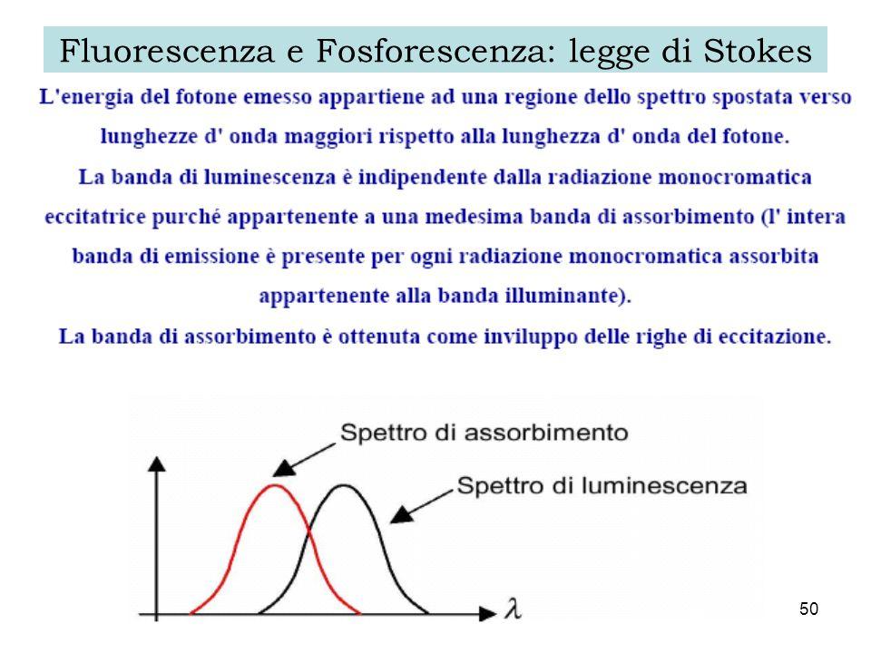 Fluorescenza e Fosforescenza: legge di Stokes