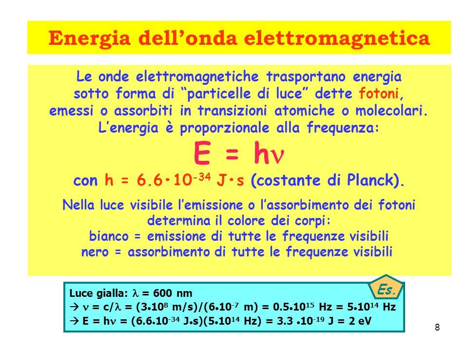 Energia dell'onda elettromagnetica