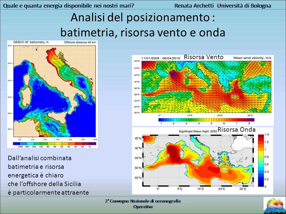 Analisi del posizionamento : batimetria, risorsa vento e onda