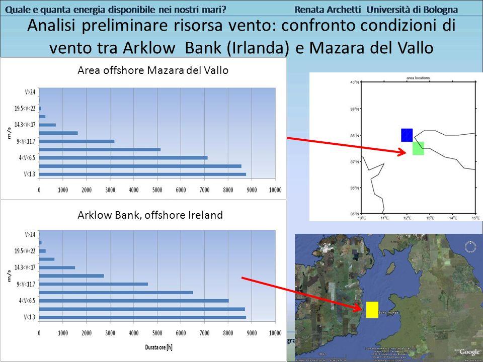 Analisi preliminare risorsa vento: confronto condizioni di vento tra Arklow Bank (Irlanda) e Mazara del Vallo