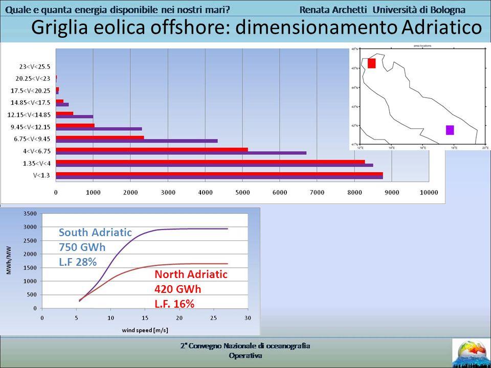 Griglia eolica offshore: dimensionamento Adriatico