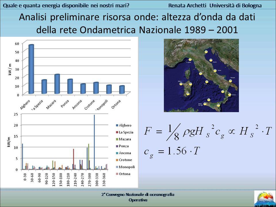 Analisi preliminare risorsa onde: altezza d'onda da dati della rete Ondametrica Nazionale 1989 – 2001