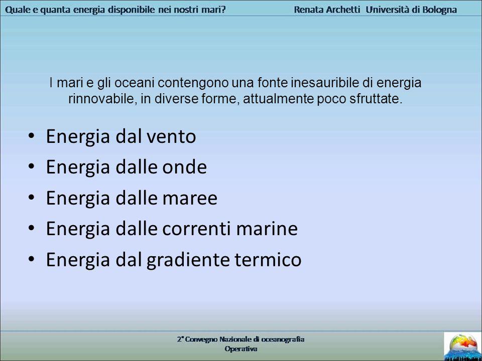 Energia dalle correnti marine Energia dal gradiente termico
