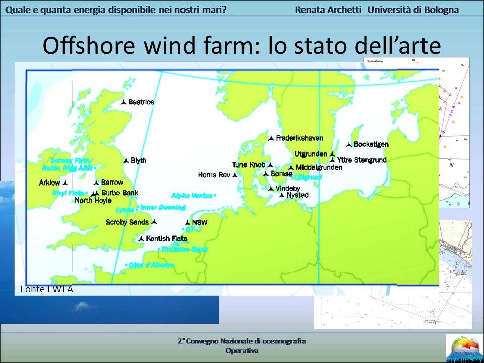 Offshore wind farm: lo stato dell'arte