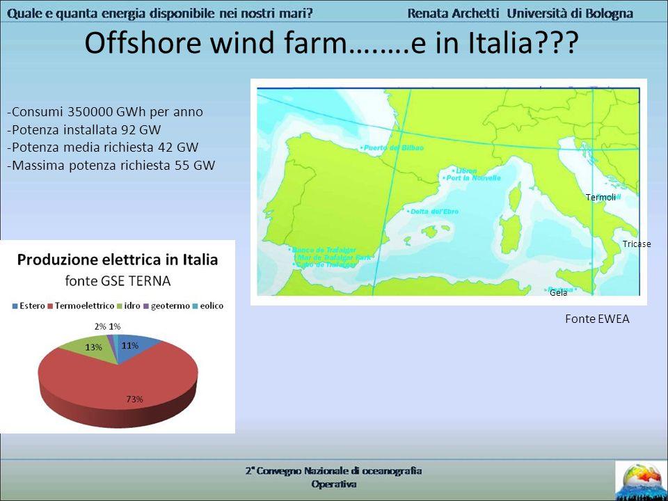 Offshore wind farm….….e in Italia