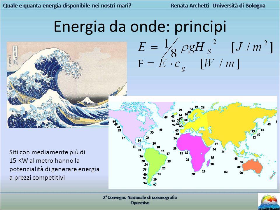 Energia da onde: principi