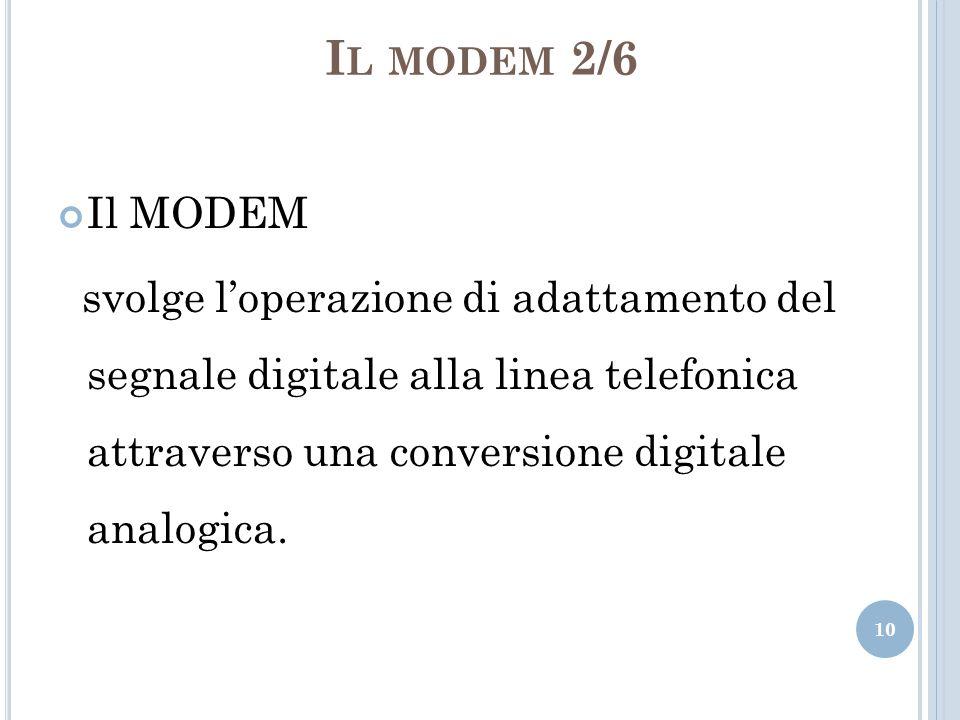 Il modem 2/6 Il MODEM.