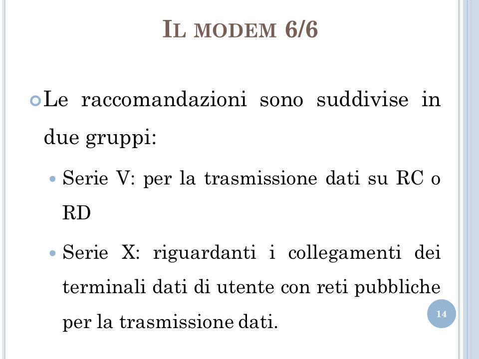 Il modem 6/6 Le raccomandazioni sono suddivise in due gruppi: