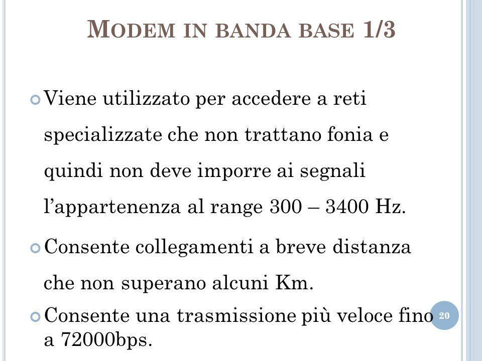 Modem in banda base 1/3