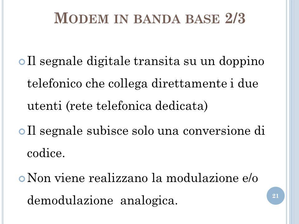 Modem in banda base 2/3 Il segnale digitale transita su un doppino telefonico che collega direttamente i due utenti (rete telefonica dedicata)