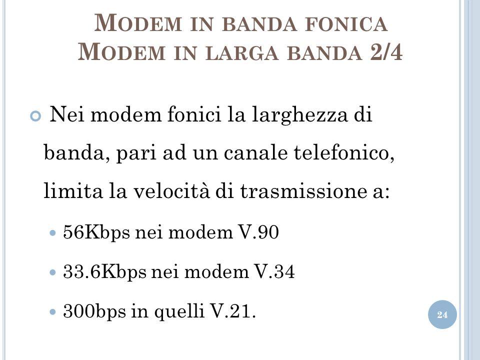 Modem in banda fonica Modem in larga banda 2/4