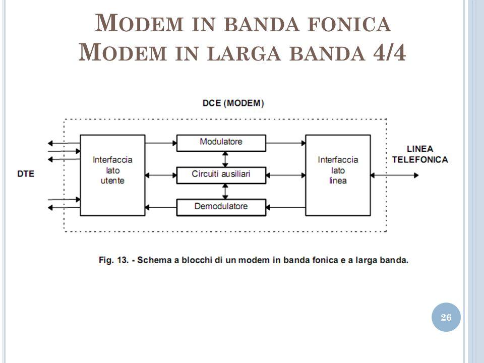 Modem in banda fonica Modem in larga banda 4/4