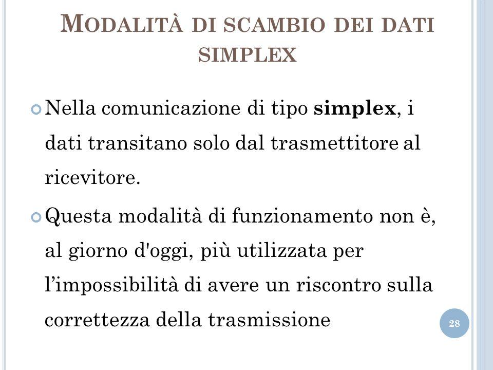 Modalità di scambio dei dati simplex