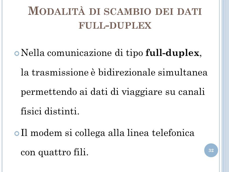 Modalità di scambio dei dati full-duplex