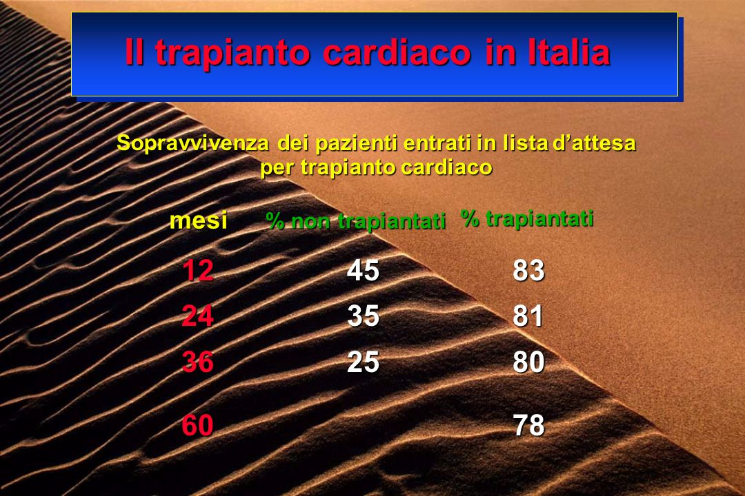 Il trapianto cardiaco in Italia