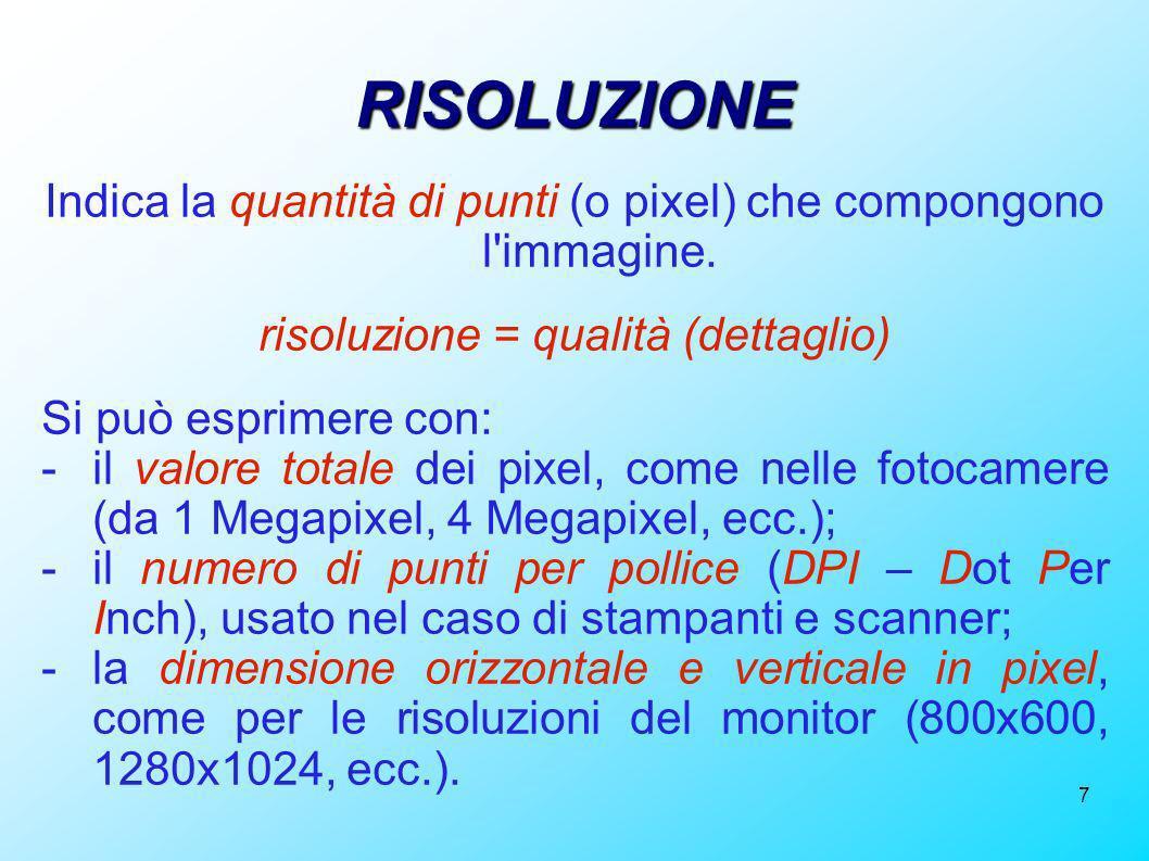RISOLUZIONE Indica la quantità di punti (o pixel) che compongono l immagine. risoluzione = qualità (dettaglio)
