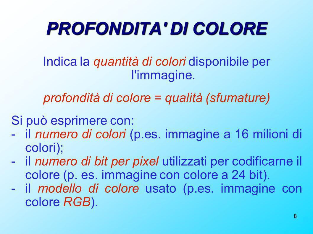 PROFONDITA DI COLORE Indica la quantità di colori disponibile per l immagine. profondità di colore = qualità (sfumature)