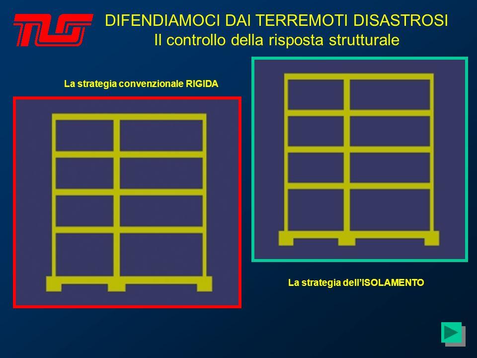 La strategia convenzionale RIGIDA La strategia dell'ISOLAMENTO