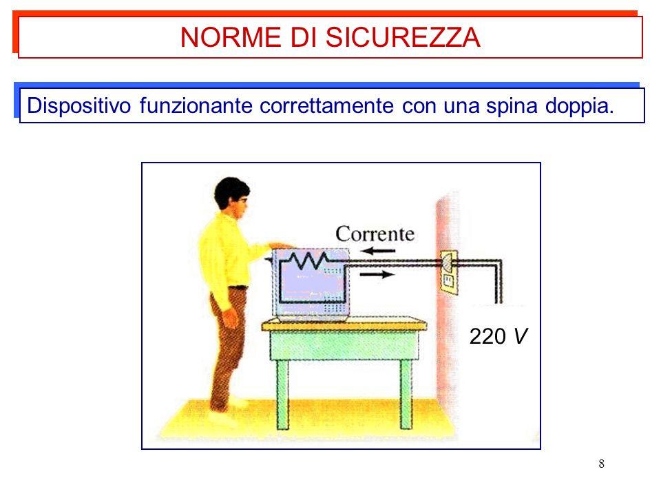 NORME DI SICUREZZA Dispositivo funzionante correttamente con una spina doppia. 220 V
