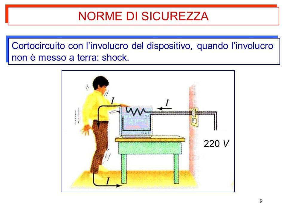 NORME DI SICUREZZA Cortocircuito con l'involucro del dispositivo, quando l'involucro non è messo a terra: shock.