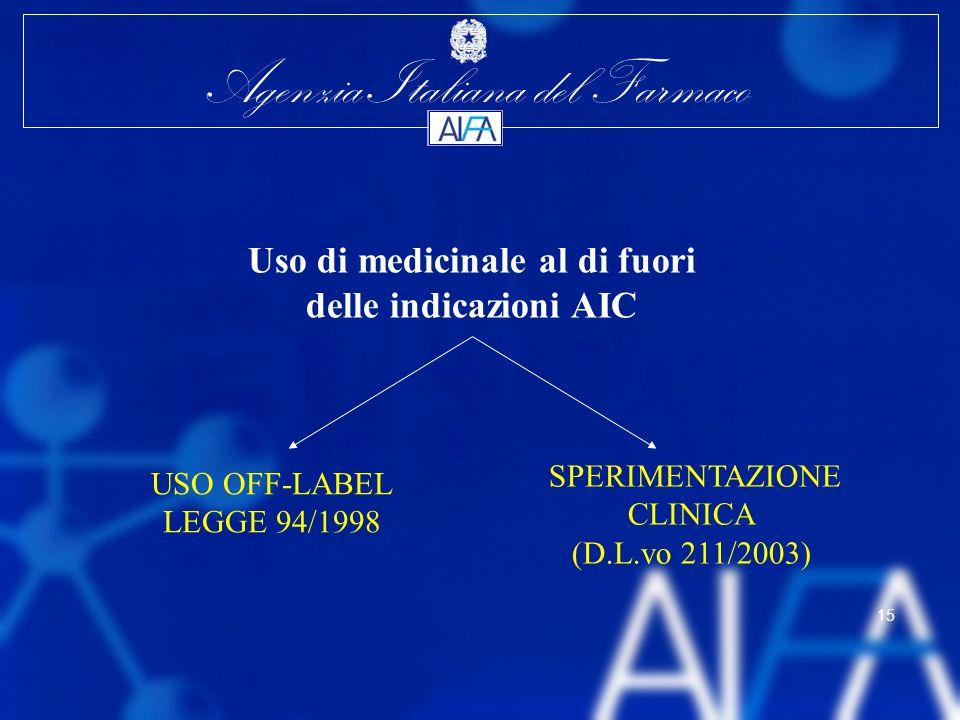 Uso di medicinale al di fuori delle indicazioni AIC