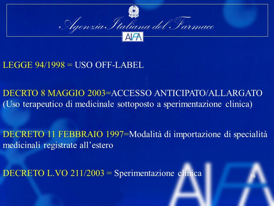LEGGE 94/1998 = USO OFF-LABEL DECRTO 8 MAGGIO 2003=ACCESSO ANTICIPATO/ALLARGATO.