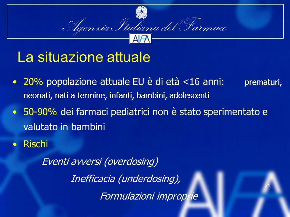 La situazione attuale 20% popolazione attuale EU è di età <16 anni: prematuri, neonati, nati a termine, infanti, bambini, adolescenti.