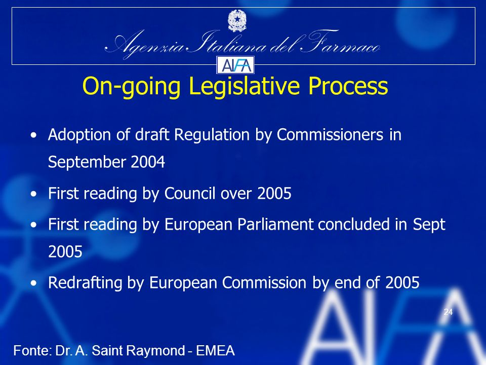 On-going Legislative Process