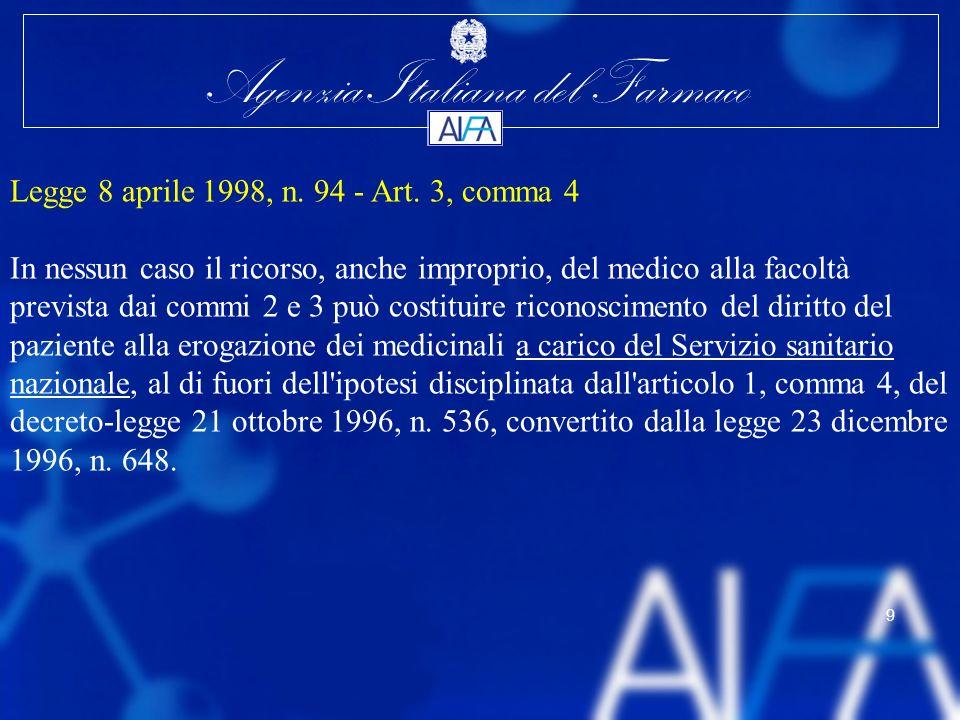Legge 8 aprile 1998, n. 94 - Art. 3, comma 4