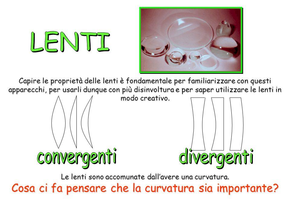 LENTI convergenti divergenti
