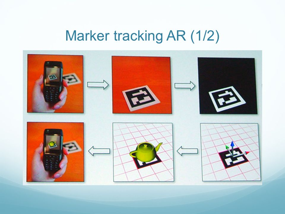 Marker tracking AR (1/2)