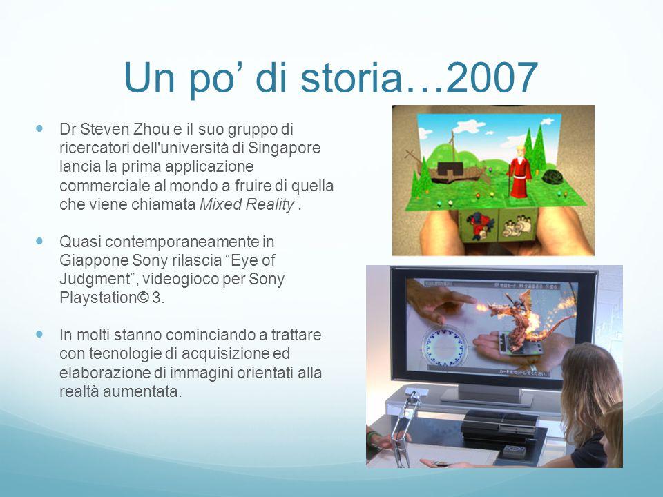 Un po' di storia…2007