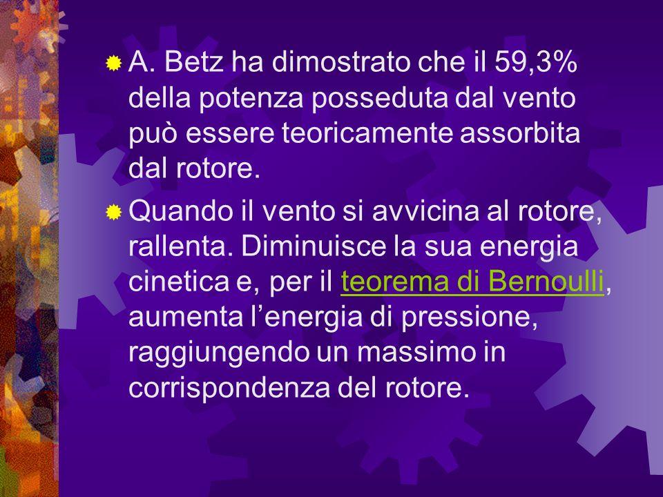 A. Betz ha dimostrato che il 59,3% della potenza posseduta dal vento può essere teoricamente assorbita dal rotore.