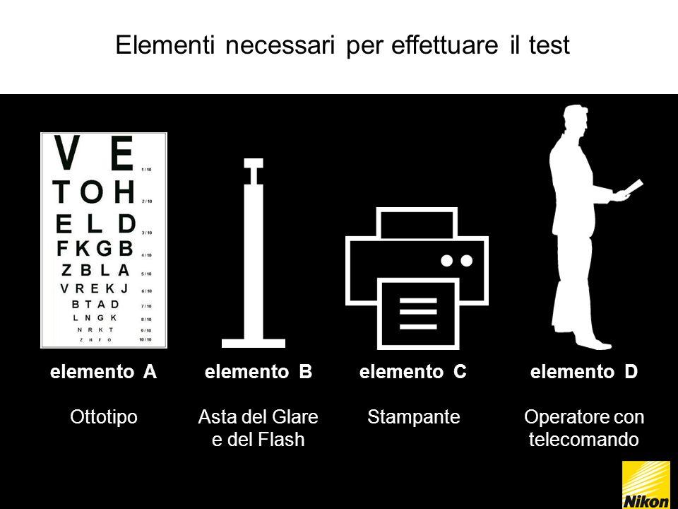 Elementi necessari per effettuare il test