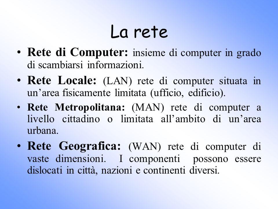 La rete Rete di Computer: insieme di computer in grado di scambiarsi informazioni.