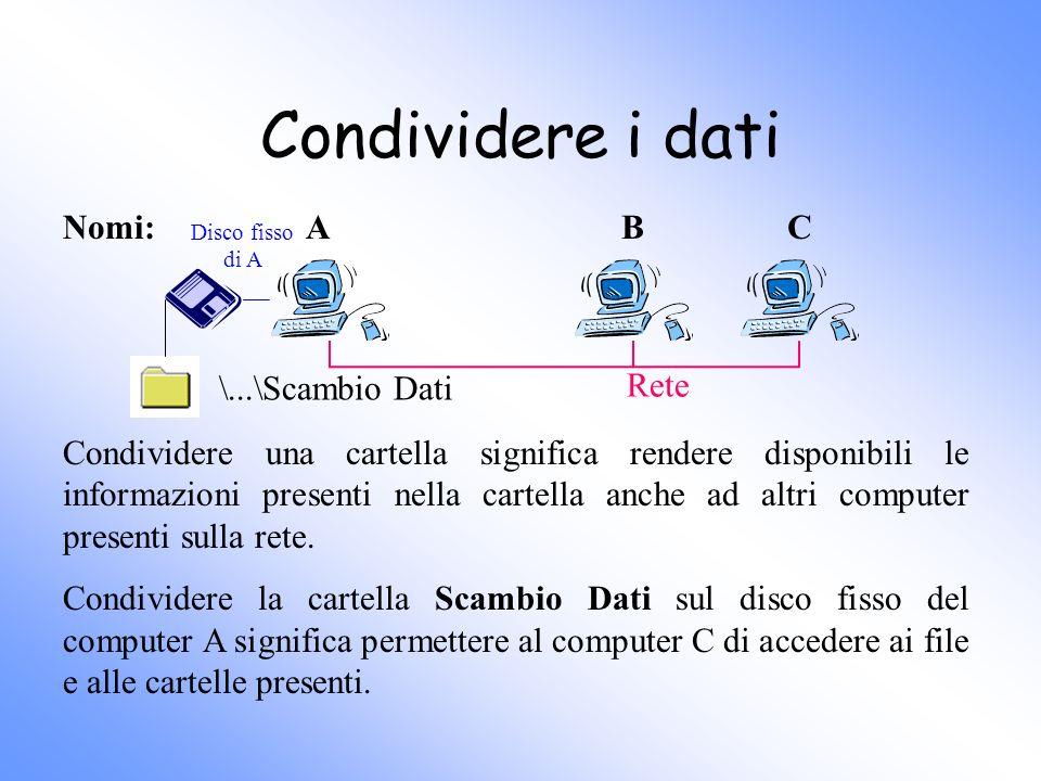 Condividere i dati Nomi: A B C \...\Scambio Dati Rete