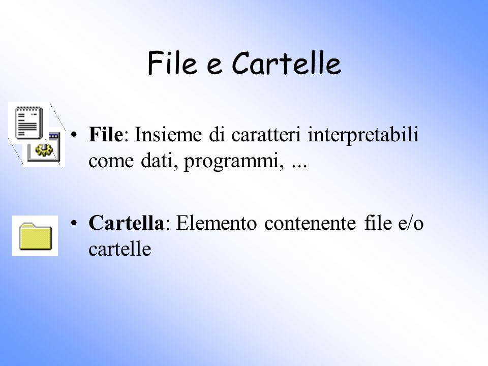 File e Cartelle File: Insieme di caratteri interpretabili come dati, programmi, ...