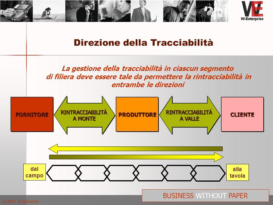 La gestione della tracciabilità in ciascun segmento