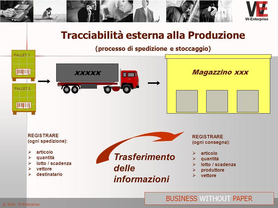 Tracciabilità esterna alla Produzione
